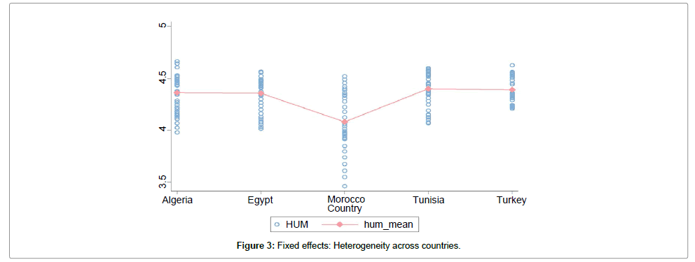 business-and-economics-journal-countries