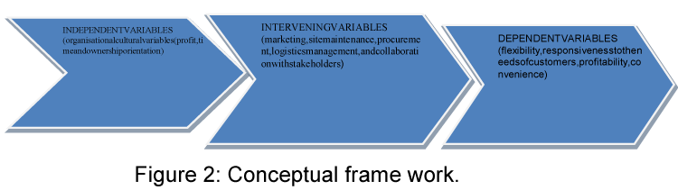 business-and-economics-journal-frame-work
