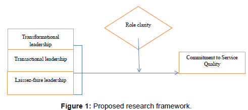 business-and-economics-journal-research-framework