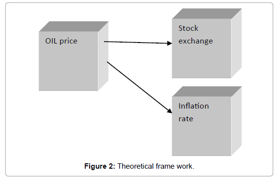 business-and-financial-affairs-frame