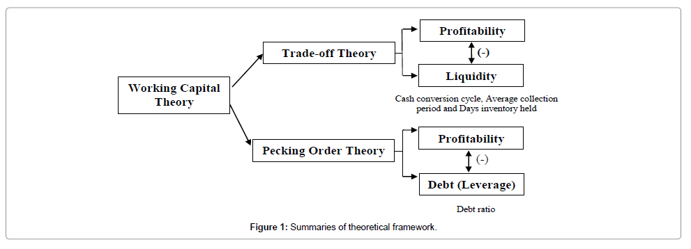 business-and-financial-affairs-theoretical