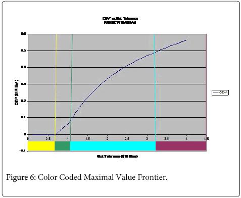 business-economics-Color-Coded