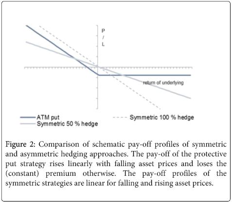 business-economics-Comparison-schematic