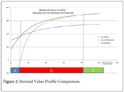 business-economics-Revised-Value