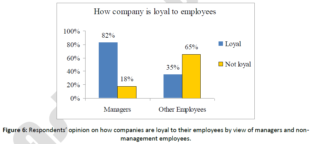 business-economics-companies-employees-managers