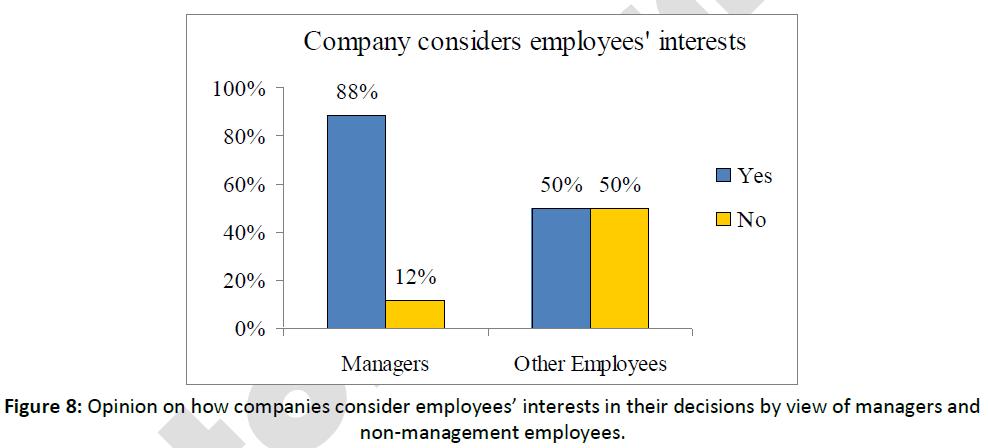 business-economics-companies-interests-employees