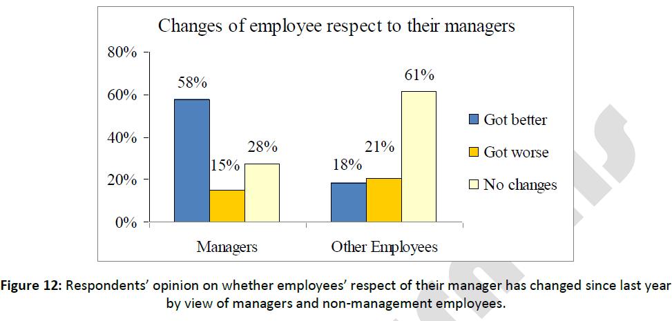 business-economics-employees-manager-management