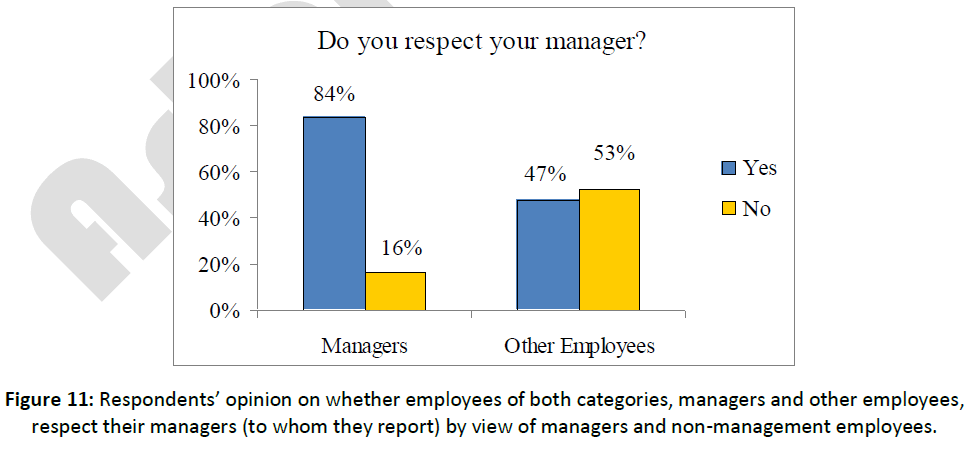business-economics-employees-managers-management