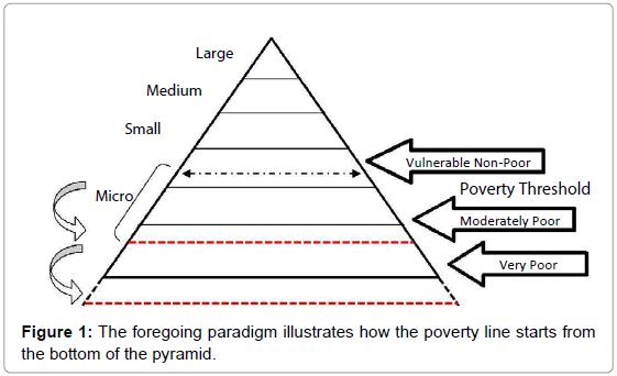 business-economics-foregoing-paradigm