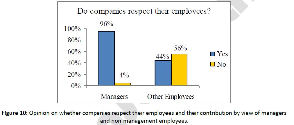 business-economics-opinion-companies-contribution