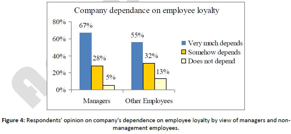 business-economics-opinion-dependence-employee