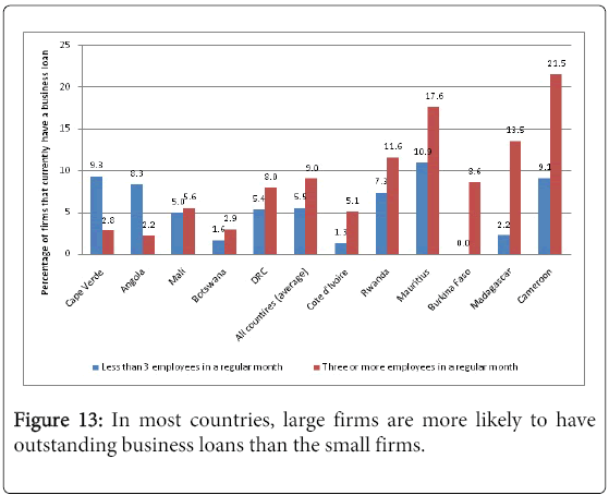 business-economics-outstanding-business