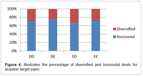 business-financial-affairs-illustrates-percentage