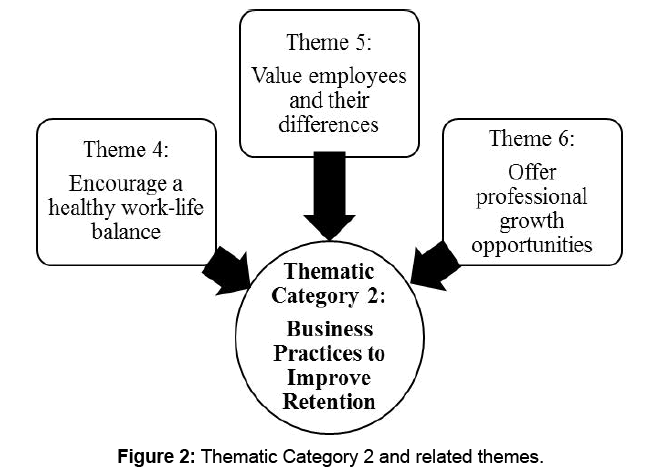 business-financial-affairs-thematic