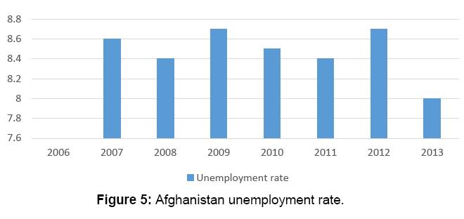 business-financial-affairs-unemployment
