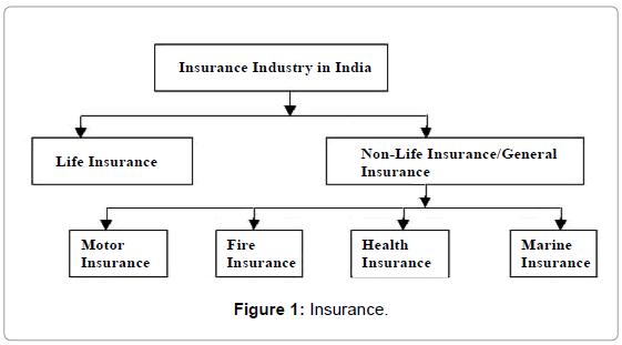 business-management-insurance