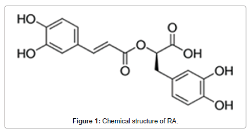 cancer-science-therapy-Chemical-structure-RA