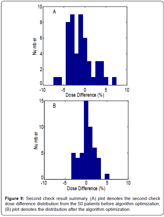 cancer-science-therap-algorithm-optimization