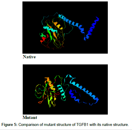 cancer-science-therapy-mutant-structure