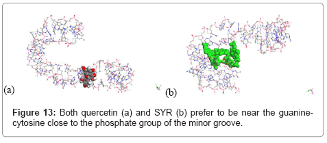 cancer-science-therapy-phosphate-group