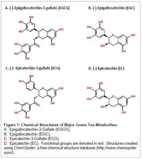 carcinogenesis-mutagenesis-Green-Tea