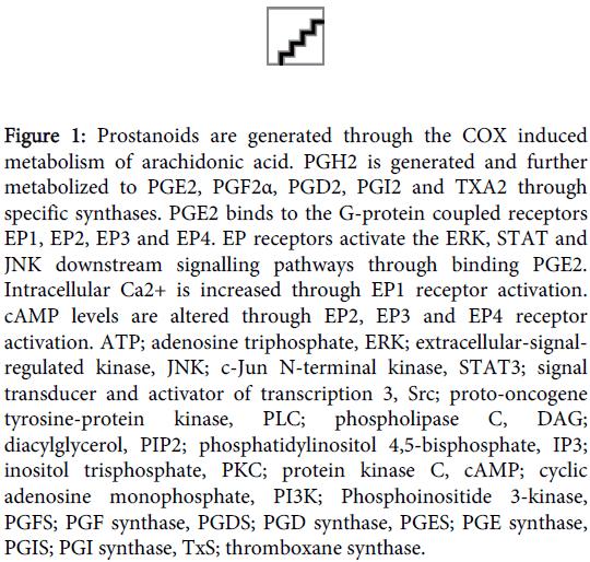 carcinogenesis-mutagenesis-thromboxane-synthase