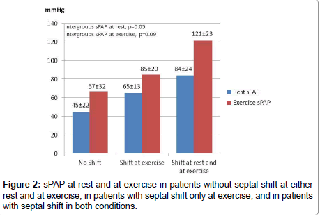 cardiovascular-diseases-exercise-patients