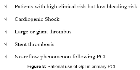 cardiovascular-pharmacology-Rational-use-GpI