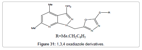 cell-science-therapy-oxadiazole-derivatives