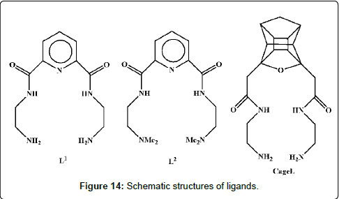 chemical-biology-therapeutics-Schematic-structures-ligands