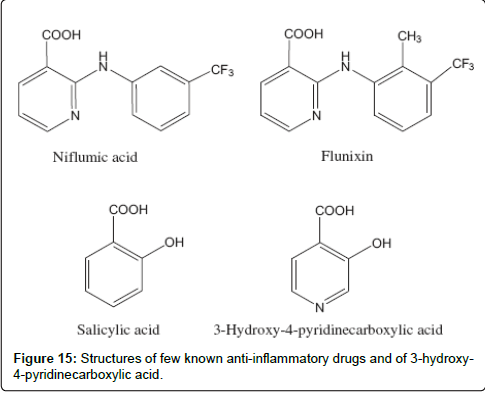 chemical-biology-therapeutics-Structures-anti-inflammatory