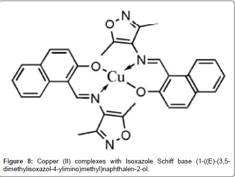 chemical-biology-therapeutics-complexes-Isoxazole-Schiff