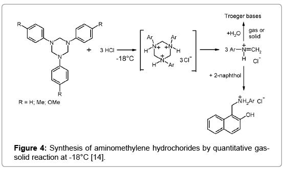 chemical-engineering-process-technology-aminomethylene-hydrochorides