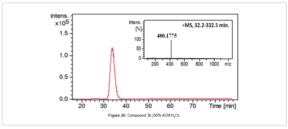 chemical-sciences-journal-Compound-3b