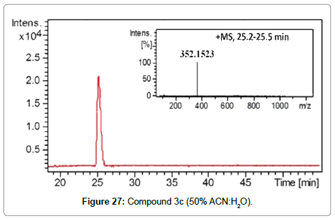 chemical-sciences-journal-Compound-3c
