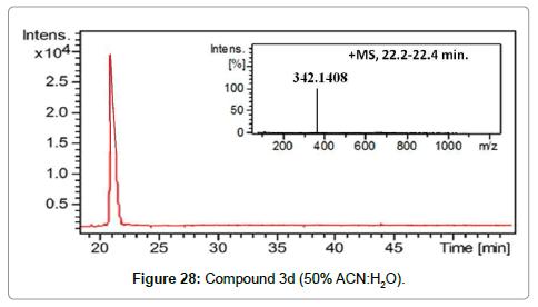 chemical-sciences-journal-Compound-3d