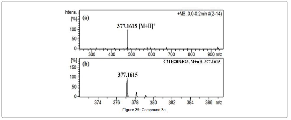 chemical-sciences-journal-Compound-3e