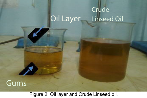 chemical-sciences-journal-Crude-Linseed