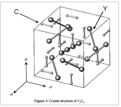 chemical-sciences-journal-Crystal-structure