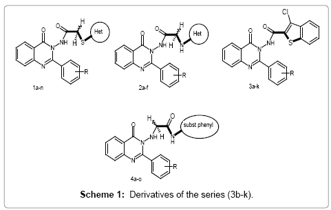chemical-sciences-journal-Derivatives-series