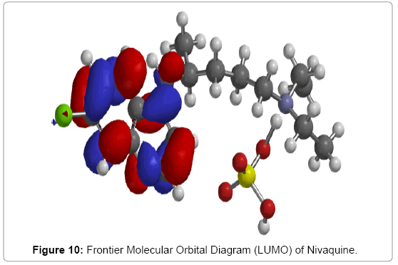 chemical-sciences-journal-Frontier-Molecular