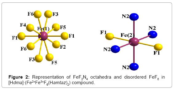 chemical-sciences-journal-Hdma-Hamtaz