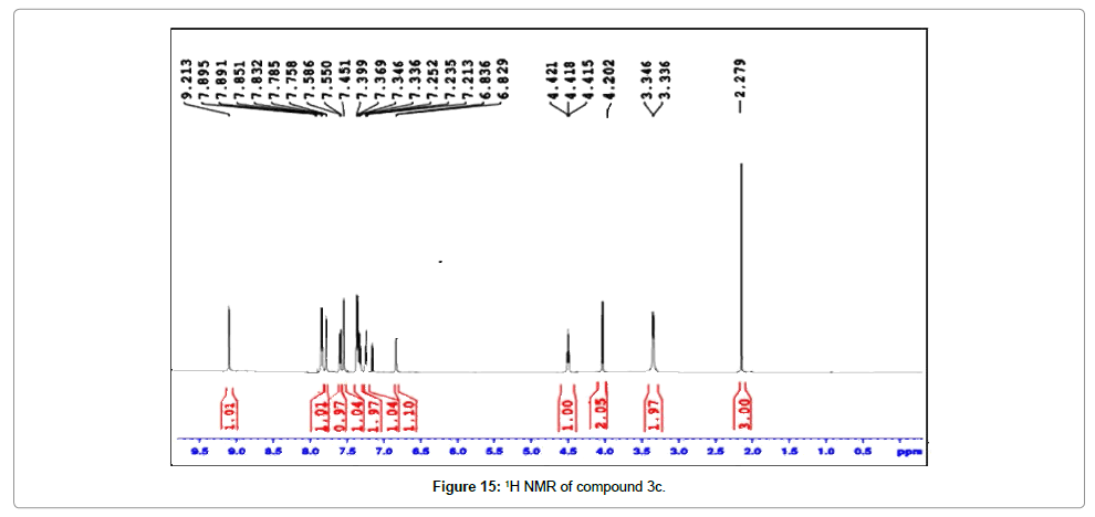 chemical-sciences-journal-NMR-compound