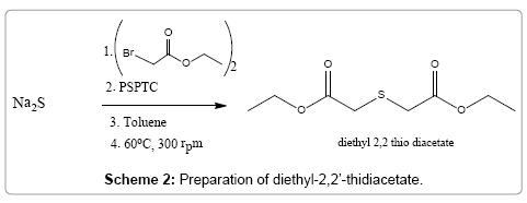 chemical-sciences-journal-Preparation-diethyl