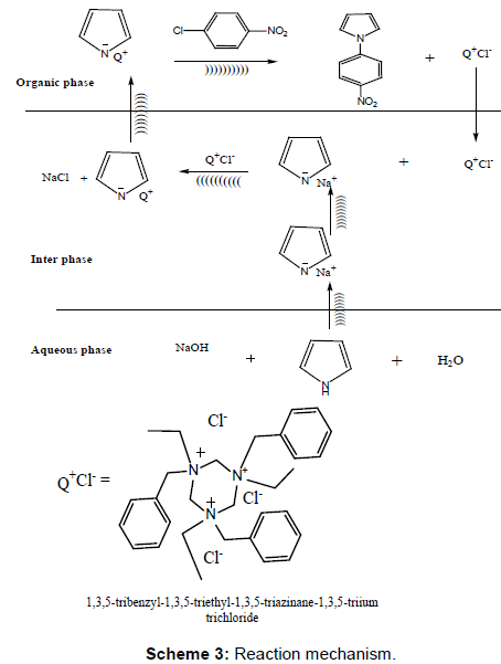 chemical-sciences-journal-Reaction-mechanism
