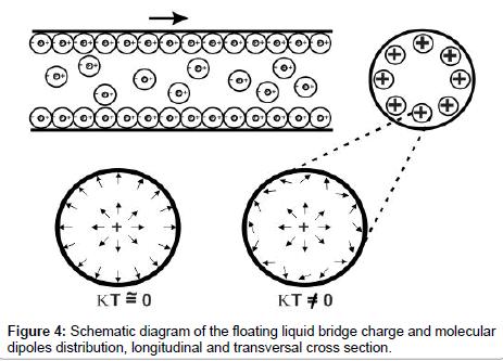 chemical-sciences-journal-Schematic-diagram