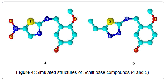 chemical-sciences-journal-Simulated-structures