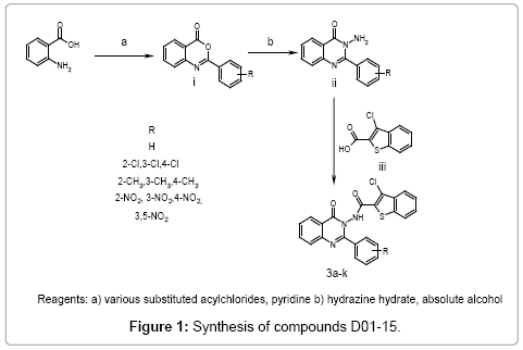 chemical-sciences-journal-Synthesis-compounds