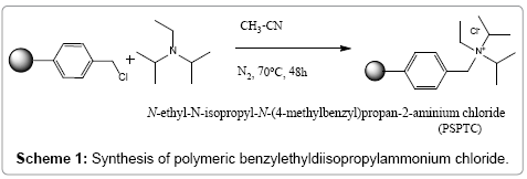 chemical-sciences-journal-Synthesis-polymeric