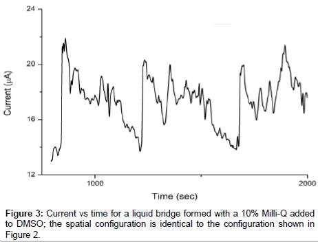 chemical-sciences-journal-bridge-formed
